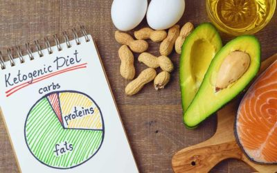 Κετογονική διατροφή: Μια διατροφή που προστατεύει από καρκίνο, επιληψία, Αλτσχάιμερ και άλλες παθήσεις